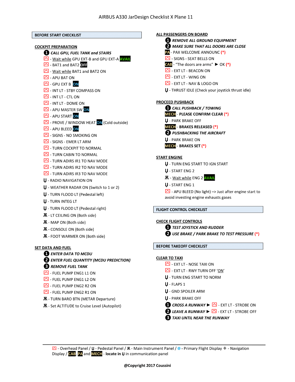plane checklist